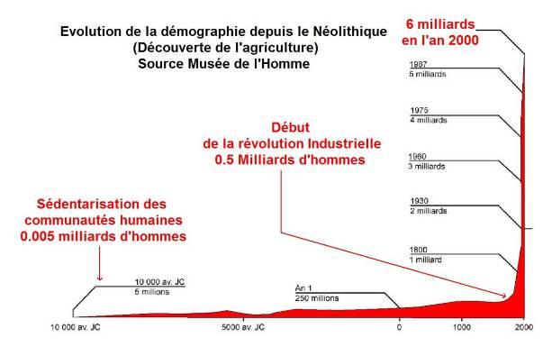 grapahique_demographie-8b3ce-8e1f2